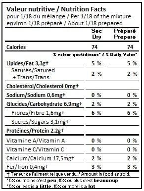 Informations nutritionnelles - Boules noix