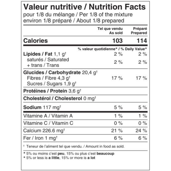 Informations nutritionnelles - La Pause Magique